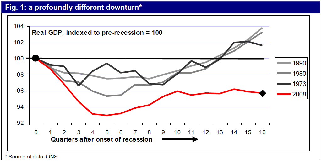"On double-dip recession, Tullett Prebon rightly ask ""What's the big idea?"""