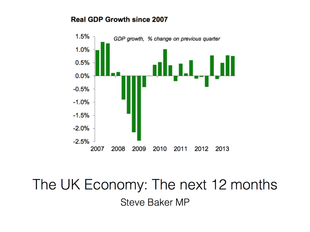 The UK Economy - the next 12 months