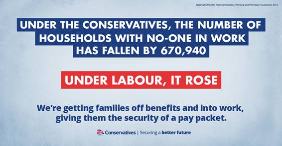 Conservative Party infographic