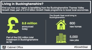 Growth Deal Bucks