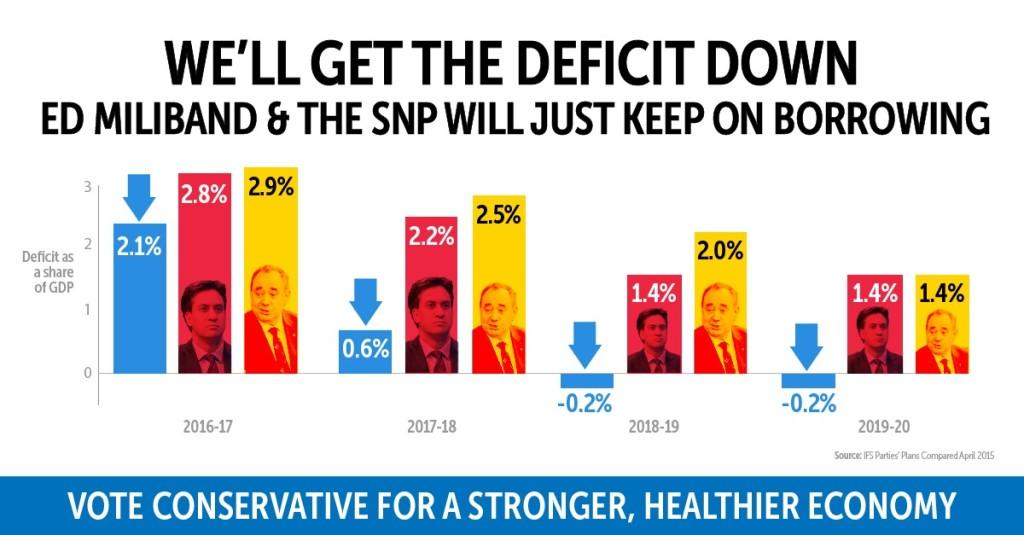 IFS deficit