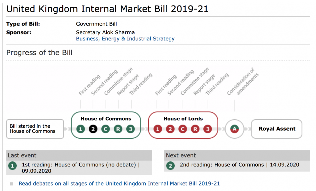 Click for United Kingdom Internal Market Bill 2019-21